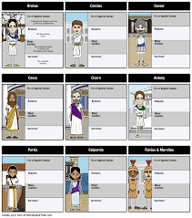the tragedy of julius caesar character map let u0027s create a