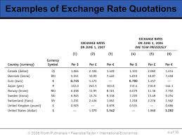 compare bureau de change exchange rates introduction to exchange rates and the foreign exchange market