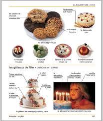 dictionnaire cuisine francais homeschool français anglais fle et langue