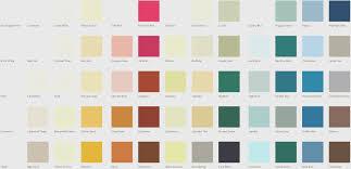 100 best home decorators stylish home decor ideas modern