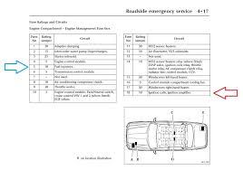 1999 jaguar xj8 fuse box wiring diagrams discernir net