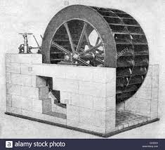 the poncelet wheel 1826 a drawing from a model in the