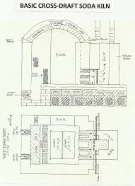 cmu floor plans cmu 442 kiln construction jake allee cross draft soda kilns
