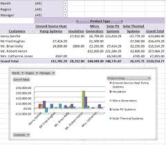 Exle Of Data Analysis Report by How Do I Use The Excel Add In Feature For Custom Reporting And
