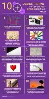 10 graphic design terms that every non designer using wordpress