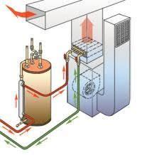 trades plumbing electrical mechanical fauquier county va