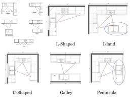 Kitchen Triangle Design With Island kitchen design triangle think outside the triangle kitchen ideas