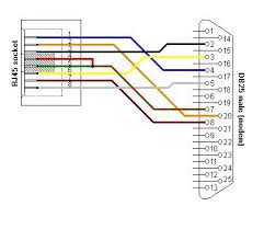 rs232 cable wiring diagram software wiring diagram wiring diagram