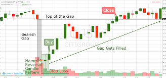 day trading starting capital