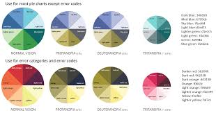 designing for all users u2014 why you should care about color blindness