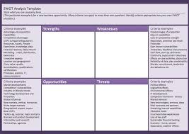 swot analysis matrix template business charts templates and