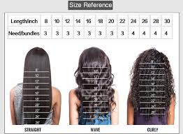 different types of hair extensions malaysian hair extension colored hair extensions different