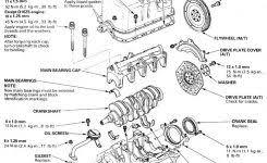 2004 honda foreman wiring diagram wiring diagram and fuse box