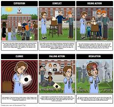themes in the story the lottery the lottery plot diagram storyboard by kristy littlehale