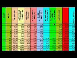 calculo referencial de prestaciones sociales en venezuela lottt tabla de prestaciones sociales retroactiivas