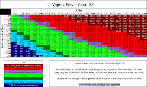 coolfire iv vape on watt reviews