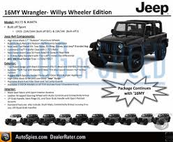 new jeep wrangler 2016 spied jeep fans unite 2016 jeep wrangler order guide lets you