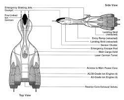 millenium falcon floor plan stinger wookieepedia fandom powered by wikia