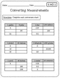 528 best math images on pinterest teaching math 5th grade math