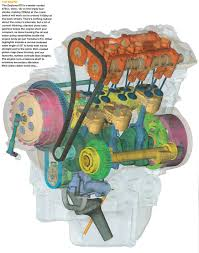 engine daytona 955i efi at 1 litre produces 147hp a equivalent