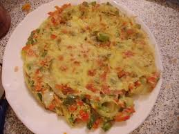 cuisiner des poivrons verts recettes poivrons verts