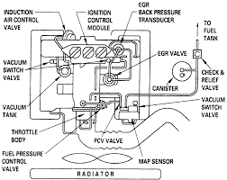 solved need vacuum diagram for 93 rodeo fixya