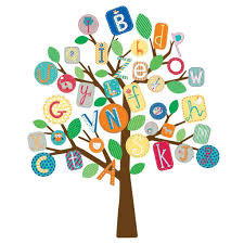 nilaya decals wall stickers abc primary alphabet tree buy online nilaya decal wall sticker abc primary alphabet tree