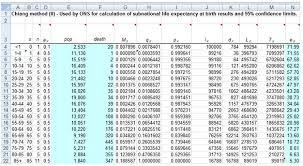 life expectancy tables 2016 westclintech sql server functions blog calculating life