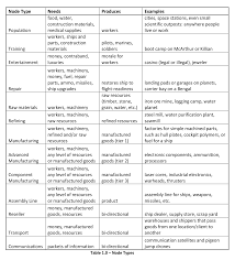 anatomy directional terms examples image collections learn human