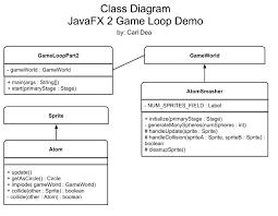 game programming carlfx blog