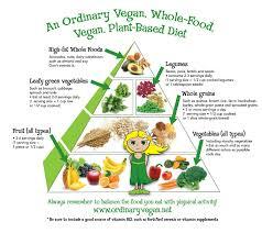 getting started on a vegan diet ordinary vegan