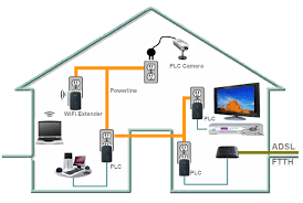 zisa 1200 mbps powerline electrical power line networking for
