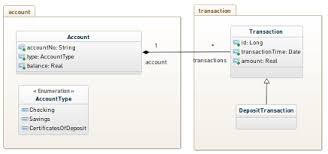 online photo class class diagram online draw class diagram online