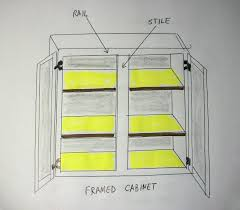 Kitchen Cabinet Face Frame Dimensions by Face Frame Cabinets Fk Digitalrecords