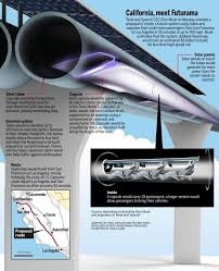 elon musk electric jet elon musk unveils plans for the hyperloop a futuristic