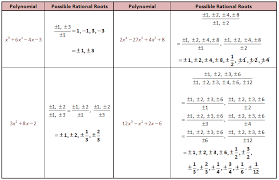 Graphing Square Root Functions Worksheet Graphing And Finding Roots Of Polynomial Functions She Math