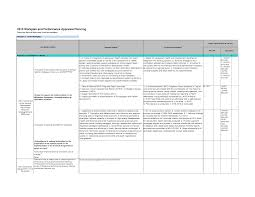 improvement report template 27 images of warehouse supervisor performance improvement plan