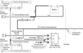 meyers e47 wiring diagram meyers e47 wiring schematic