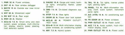 2008 prius fuse diagram 2008 wiring diagrams instruction