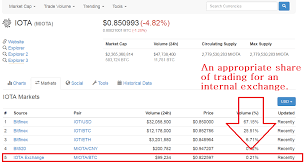 Define Flag Bitconnect Is A Scam Red Flag 2 No Exchange Support Aka