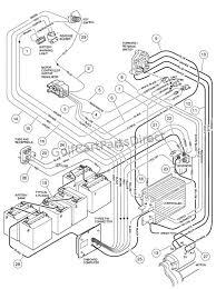 48 volt golf cart battery wiring diagram wiring diagram