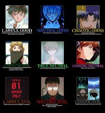 Evangelion Meme - neon genesis evangelion alingment chart by paksenarrion reader on