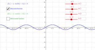 exploring the graphs of the sine and cosine functions geogebra
