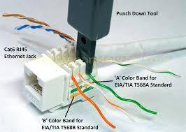 how to wire a cat6 rj45 ethernet plug handymanhowto com pleasing