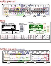 toyota hiace ecu wiring diagram efcaviation com