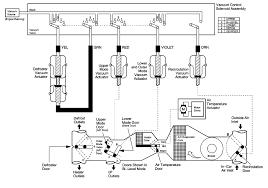 repair guides f car hvac systems manual autozone