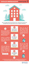 Home Affordability Calculator by Best 25 Refinance Calculator Ideas On Pinterest Used Pickups