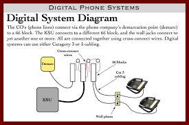 image electronics installations