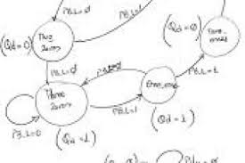 bulldog security alarm wiring diagram wiring diagram