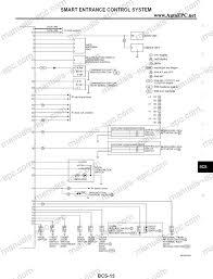 outstanding nissan micra k11 fuse box diagram contemporary best